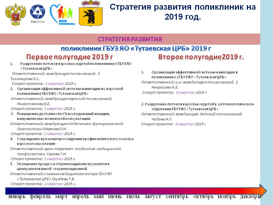 ВП Тут. ЦРБ 1 кв. 2019испр